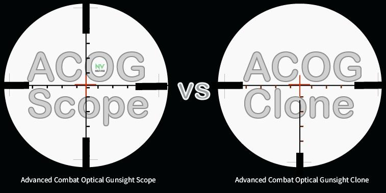 ACOG Scope Vs. ACOG Clone