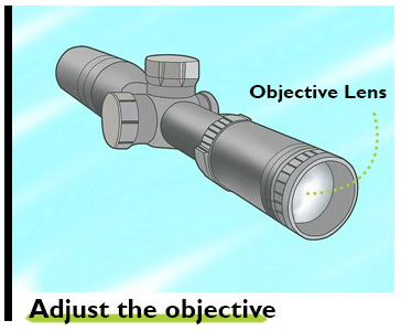 Creating the Objective lens of the night vision scope