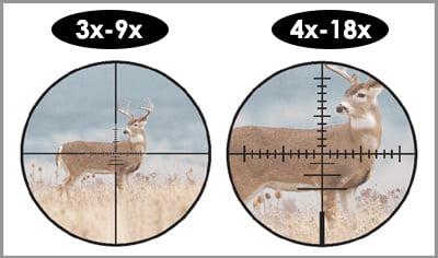 Magnification Range in Long-range scope for AR-15