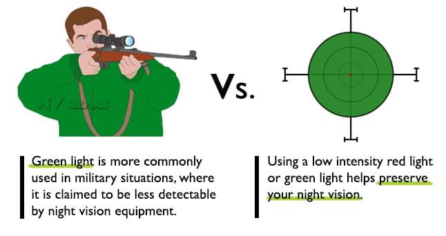 Night Vision vs. Green Light