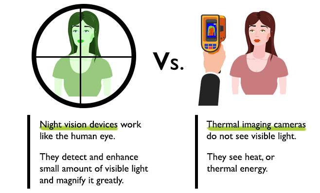 Night Vision Vs. Thermals - Which is Best for You?