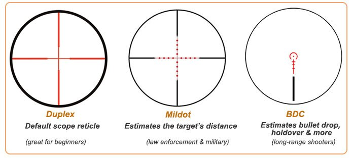 Reticle of the 22lr scope