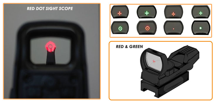 What is red dot sight