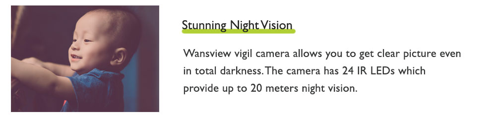 Wansview's 1080P Security Camera