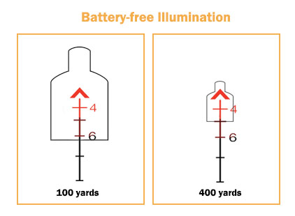 battery free illumination