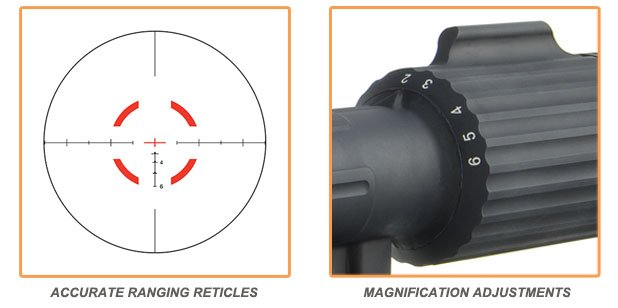 Reticle and Magnification