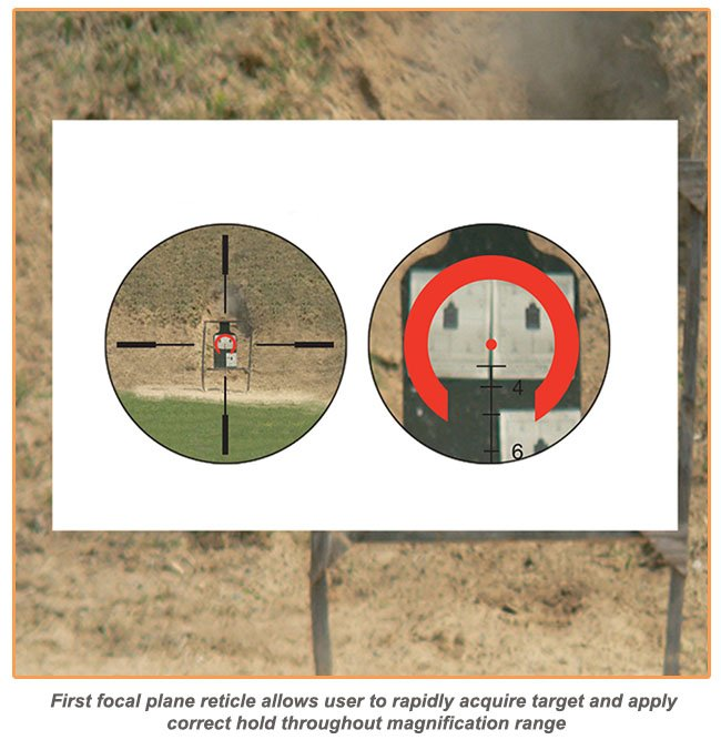 Target Aiming System