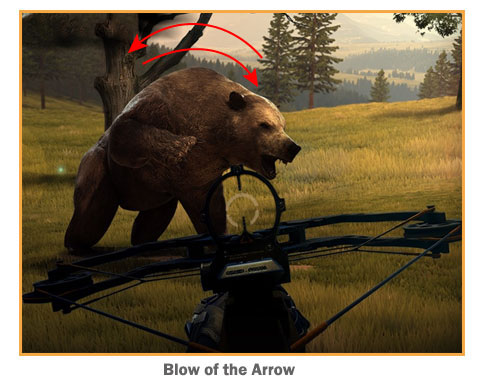 Blow of arrow
