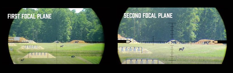 First and Second Focal plane